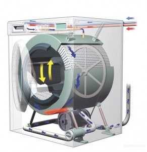 ремонт-стиральных-машин